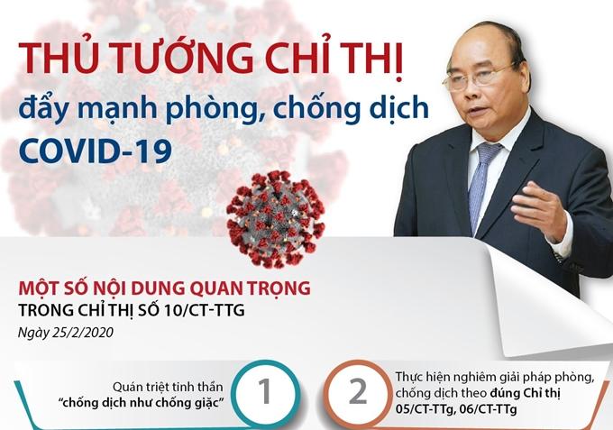 Thủ tướng Chính Phủ: Tiếp tục đẩy mạnh phòng, chống dịch COVID-19 trong tình hình mới!